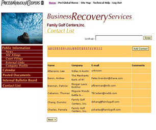 PricewaterhouseCoopers Web